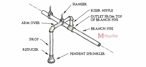 Advantages Of Return Bends In Fire Sprinkler Systems