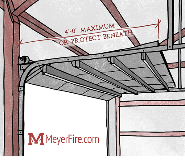 Sprinkler Protection Beneath Overhead Door
