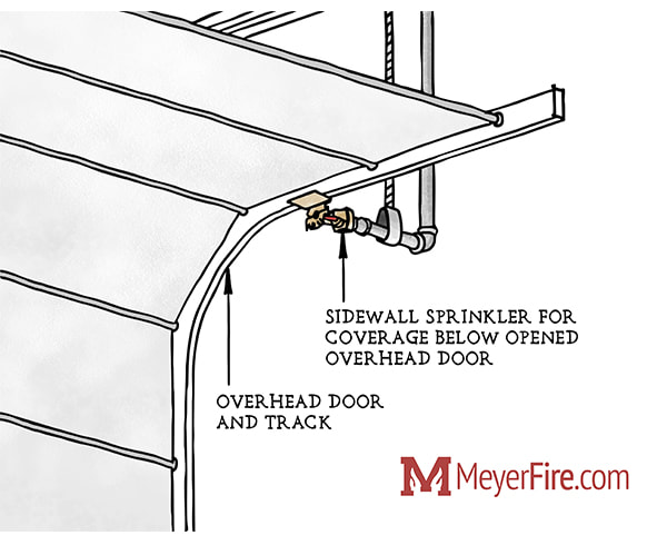 Fire Sprinkler Protection Beneath Overhead Door