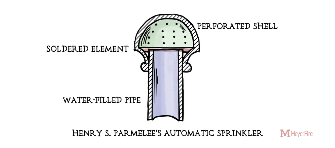 Henry Parmelee Automatic Fire Sprinkler