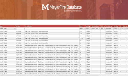 Fire Sprinkler Backflow Preventer Database