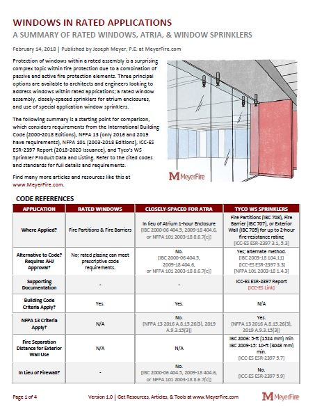 Fire Sprinklers and Rated Windows